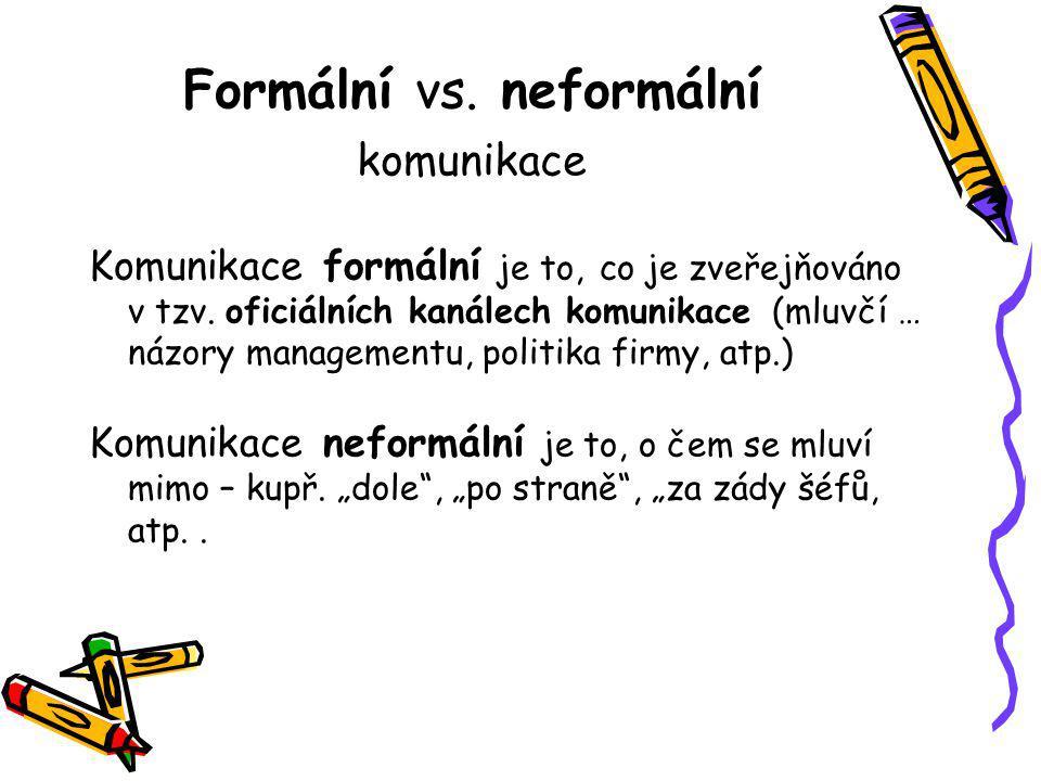 Formální vs. neformální komunikace