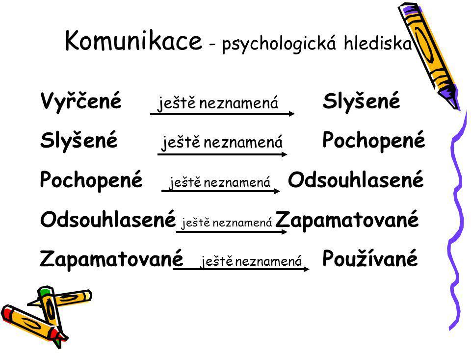 Komunikace - psychologická hlediska