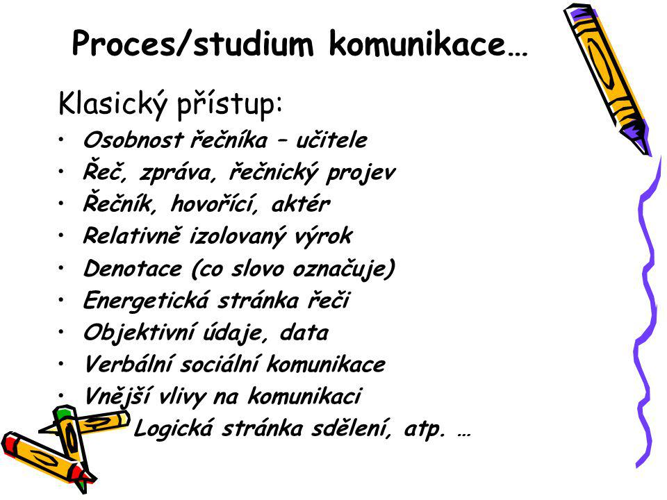 Proces/studium komunikace…