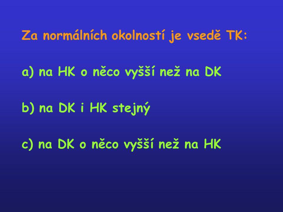 Za normálních okolností je vsedě TK: