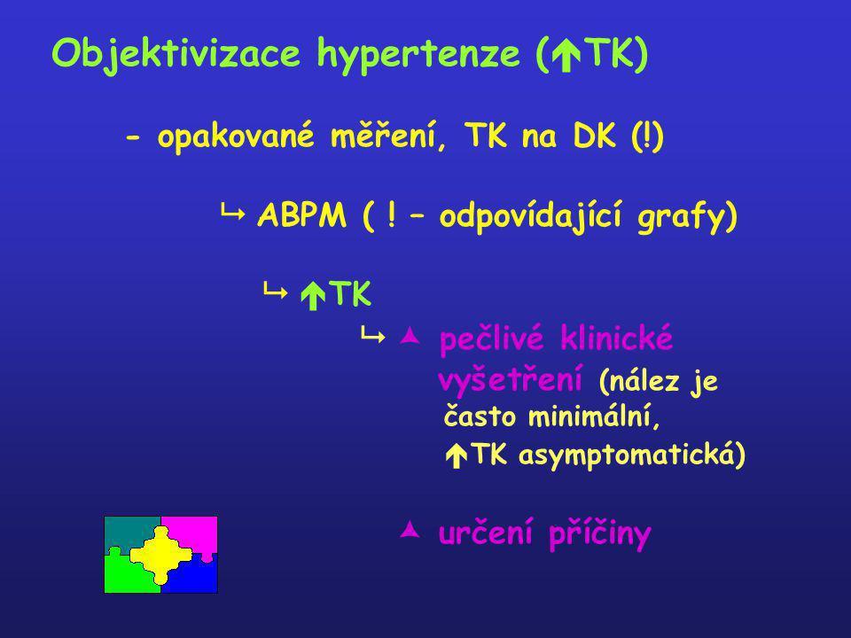Objektivizace hypertenze (TK) - opakované měření, TK na DK (