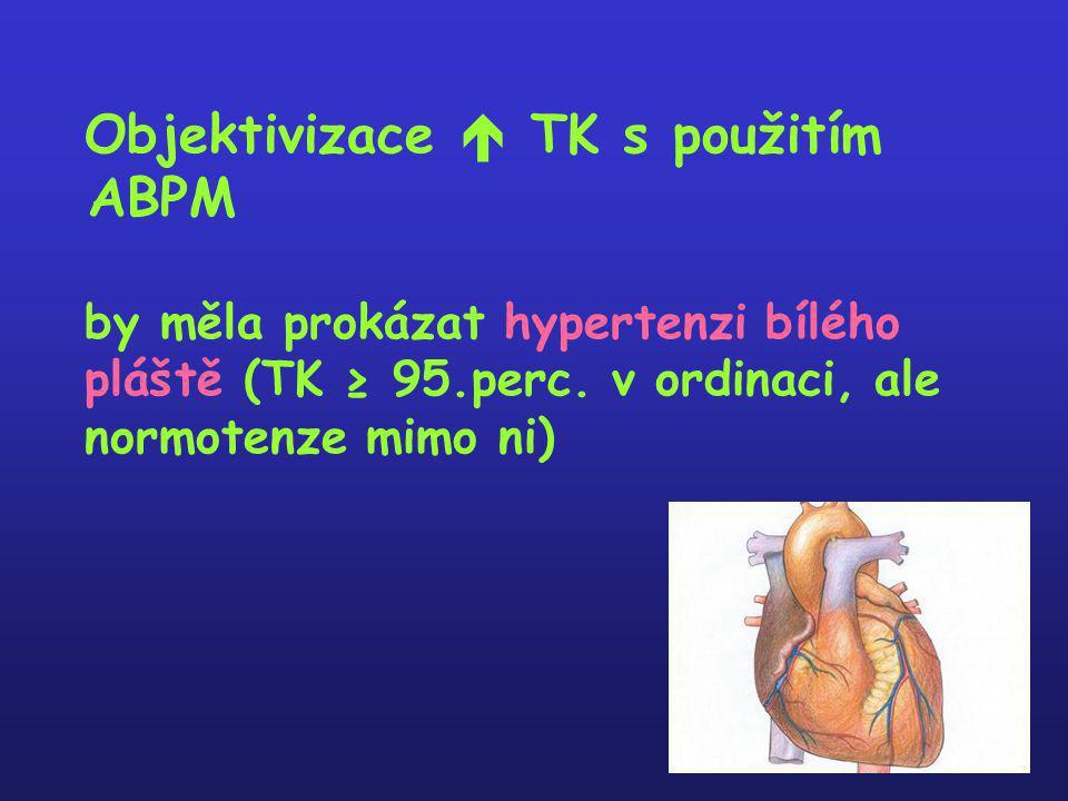 Objektivizace  TK s použitím ABPM by měla prokázat hypertenzi bílého pláště (TK ≥ 95.perc.
