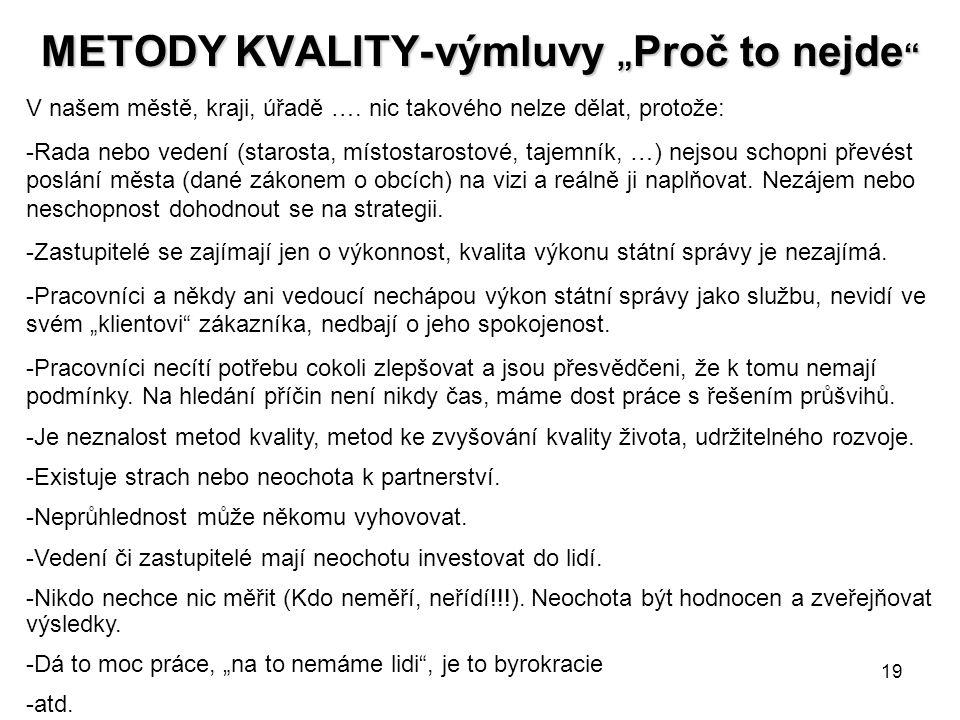 """METODY KVALITY- výmluvy """"Proč to nejde"""