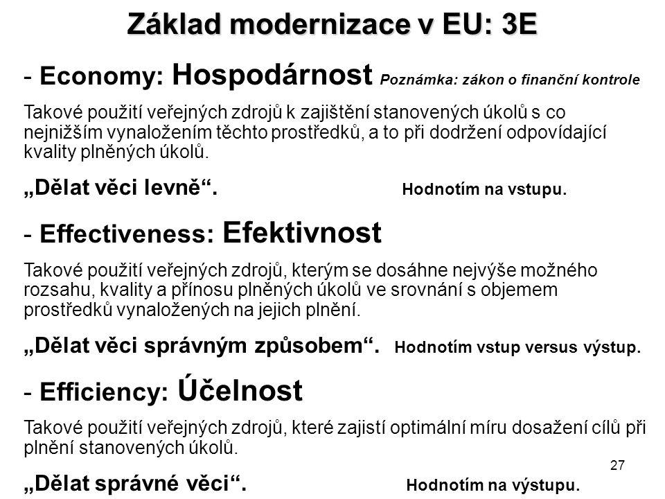 Základ modernizace v EU: 3E