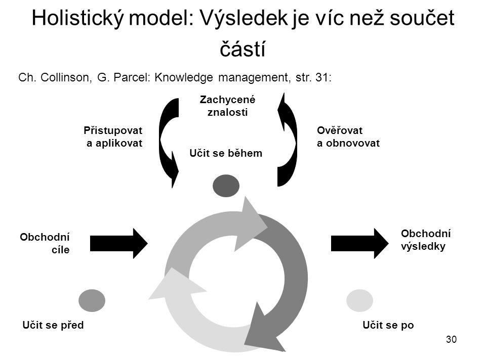 Holistický model: Výsledek je víc než součet částí