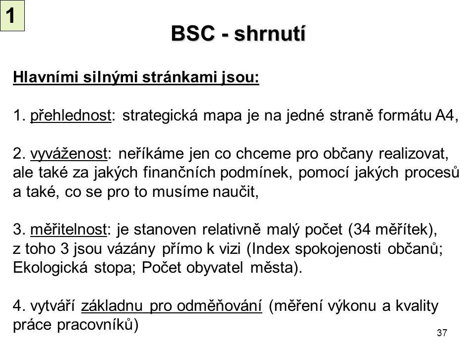 1 BSC - shrnutí Hlavními silnými stránkami jsou: