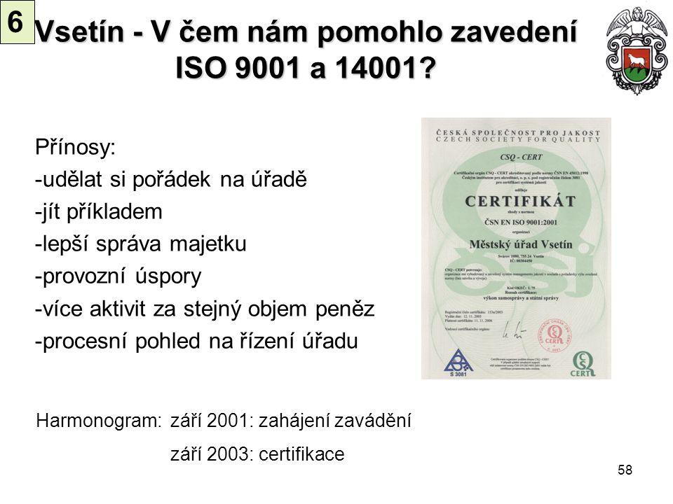 Vsetín - V čem nám pomohlo zavedení ISO 9001 a 14001