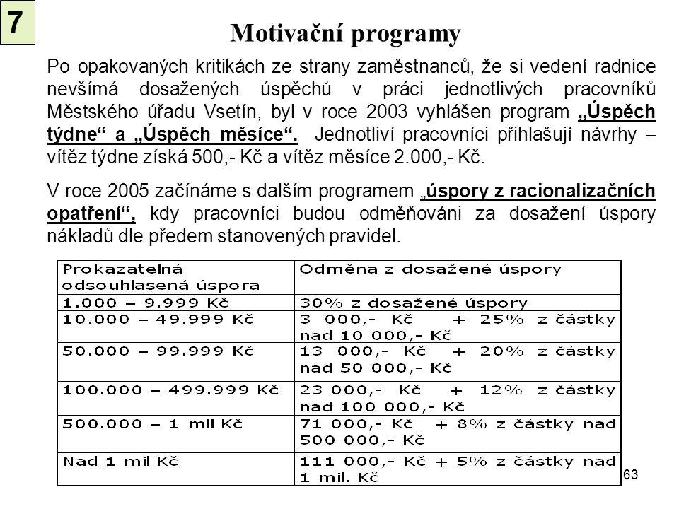 7 Motivační programy.
