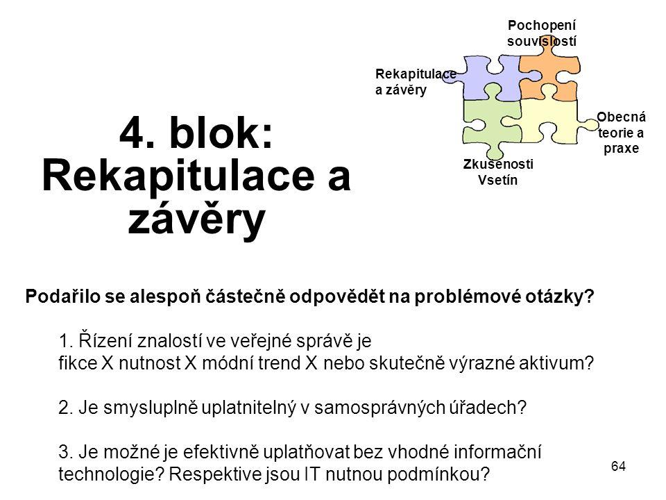 4. blok: Rekapitulace a závěry