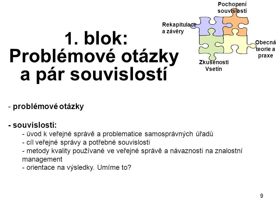 1. blok: Problémové otázky a pár souvislostí