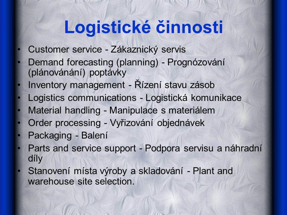 Logistické činnosti Customer service - Zákaznický servis