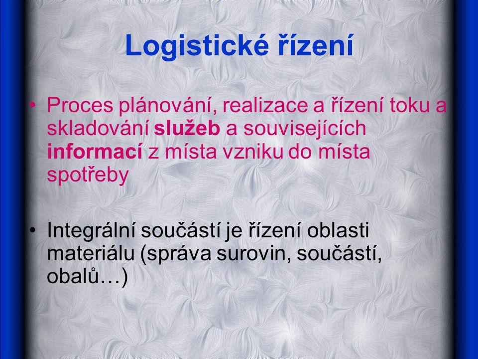 Logistické řízení Proces plánování, realizace a řízení toku a skladování služeb a souvisejících informací z místa vzniku do místa spotřeby.