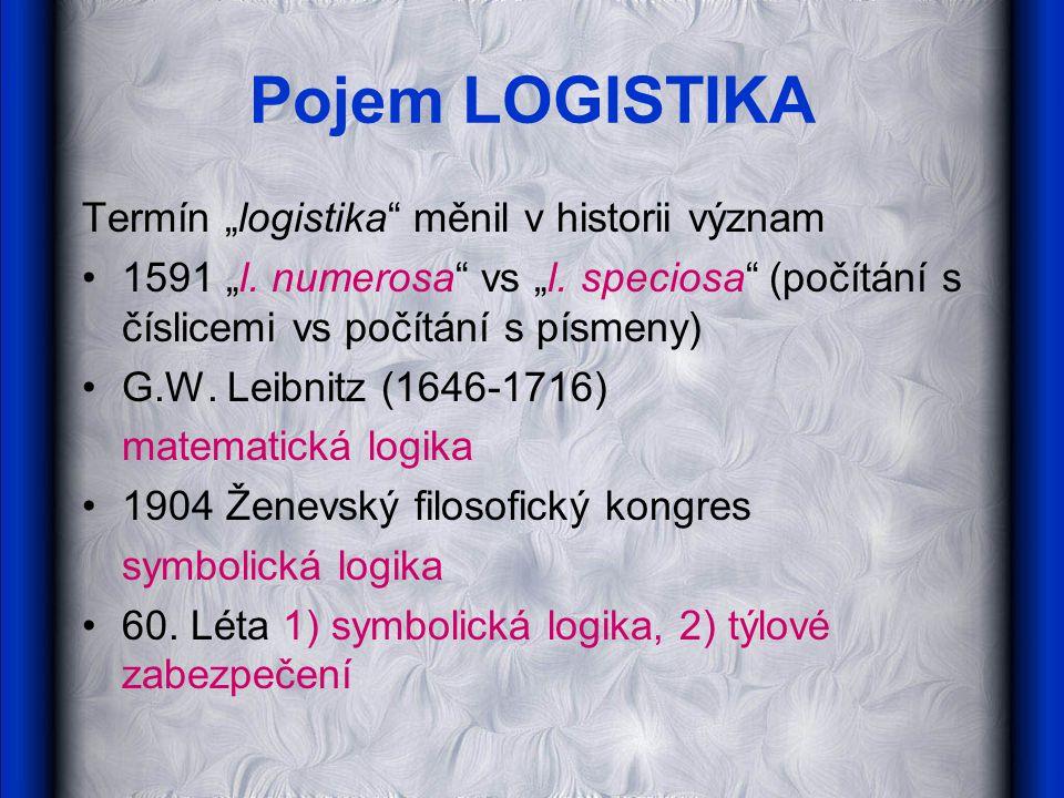 """Pojem LOGISTIKA Termín """"logistika měnil v historii význam"""