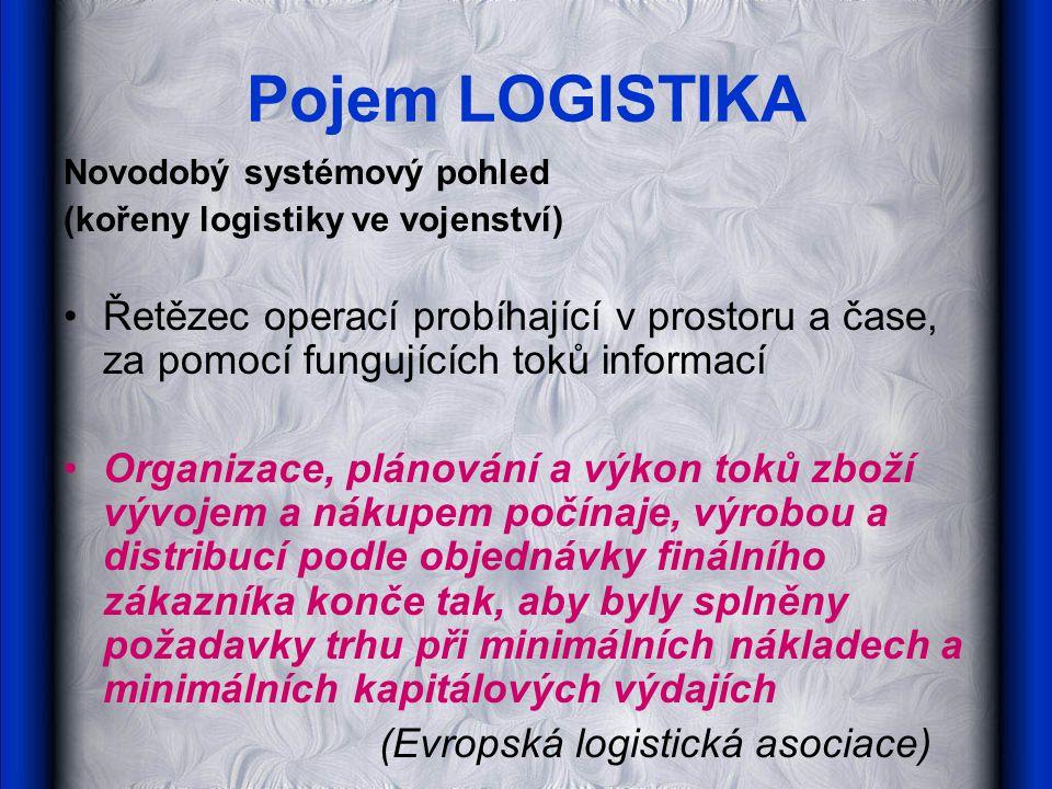 Pojem LOGISTIKA Novodobý systémový pohled. (kořeny logistiky ve vojenství)