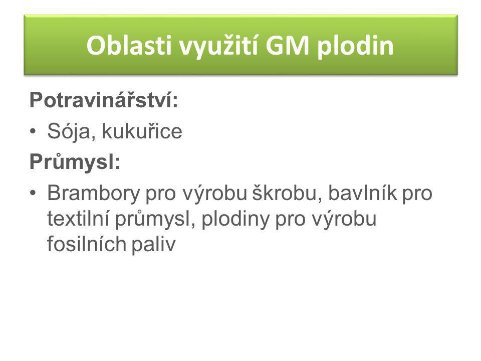 Oblasti využití GM plodin