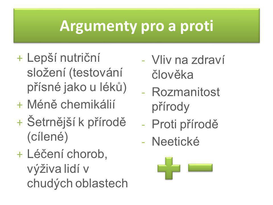 Argumenty pro a proti Lepší nutriční složení (testování přísné jako u léků) Méně chemikálií. Šetrnější k přírodě (cílené)