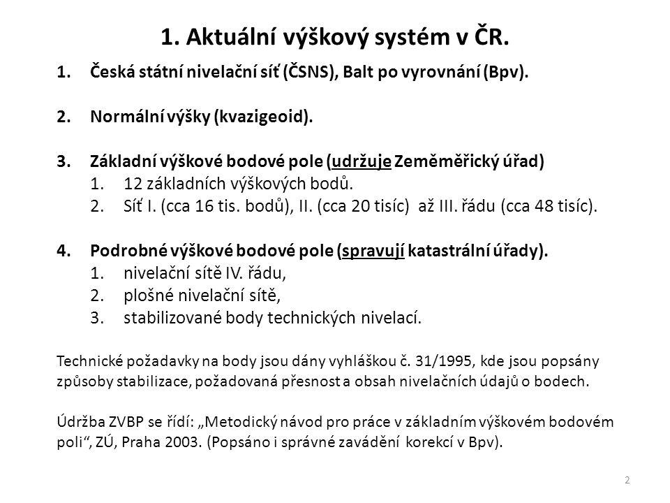 1. Aktuální výškový systém v ČR.