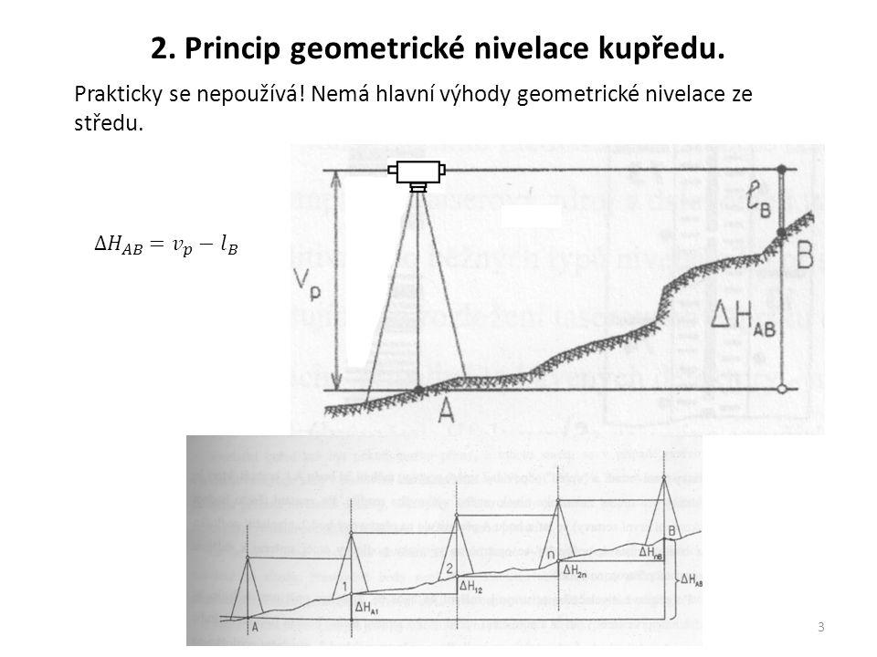 2. Princip geometrické nivelace kupředu.