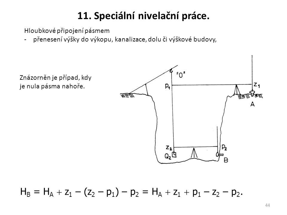 11. Speciální nivelační práce.
