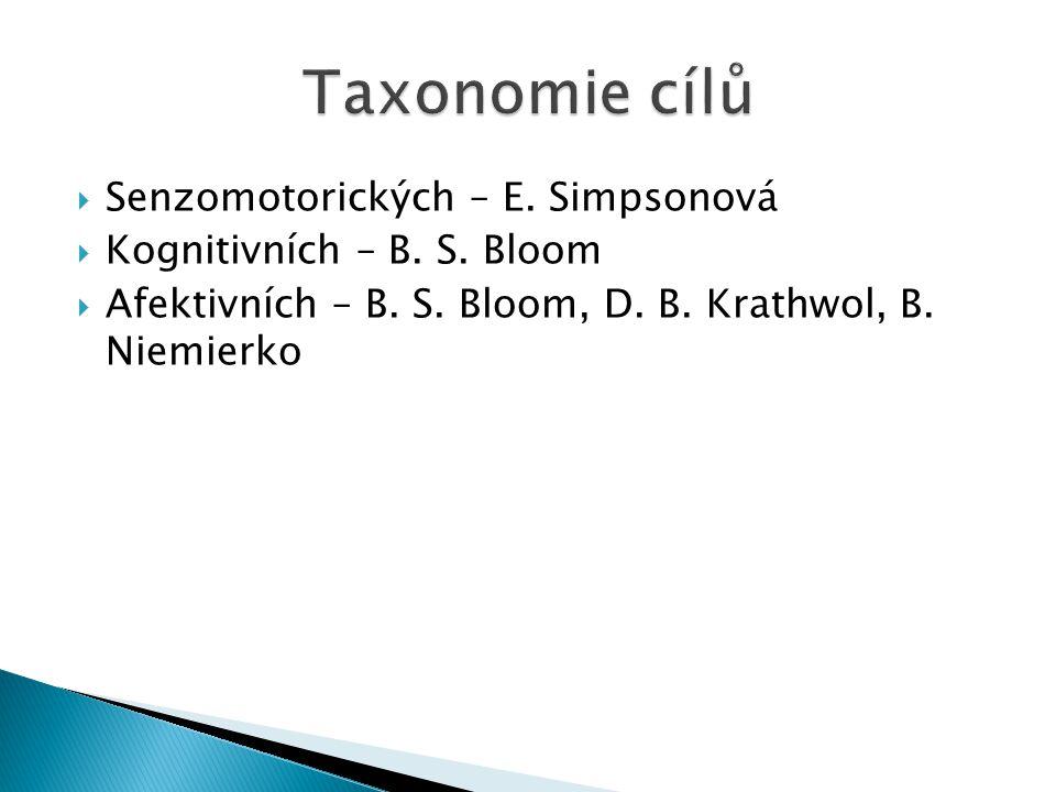 Taxonomie cílů Senzomotorických – E. Simpsonová