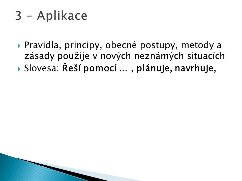 3 - Aplikace Pravidla, principy, obecné postupy, metody a zásady použije v nových neznámých situacích.
