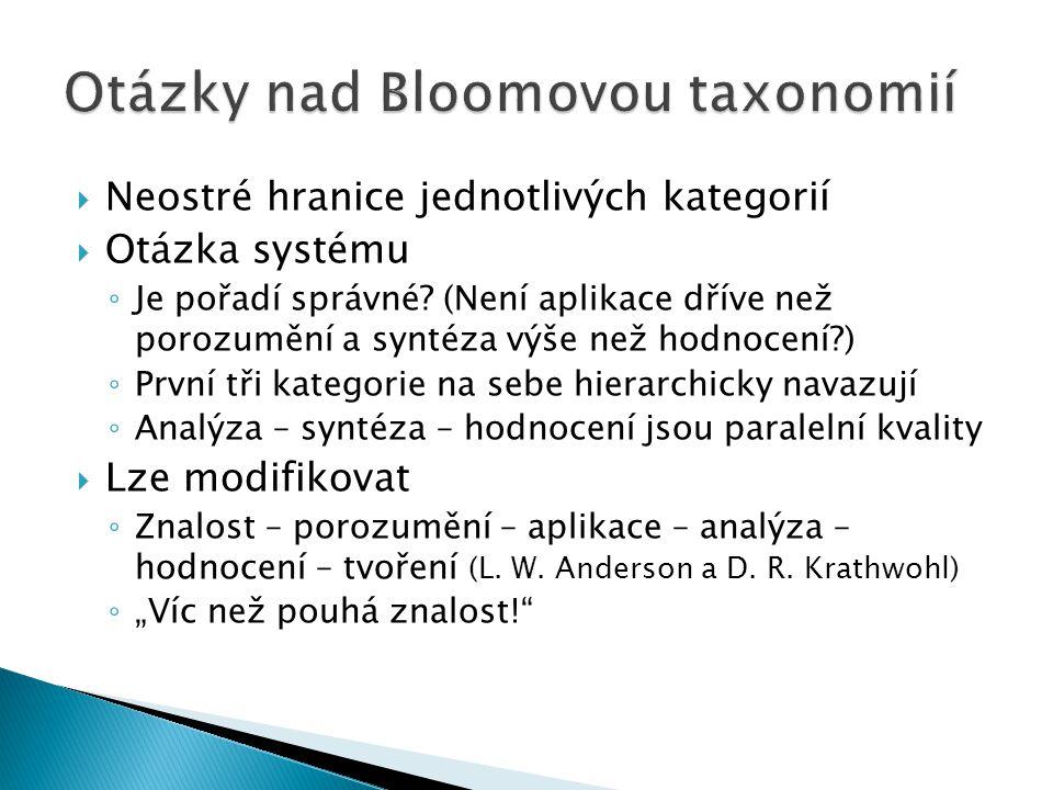 Otázky nad Bloomovou taxonomií