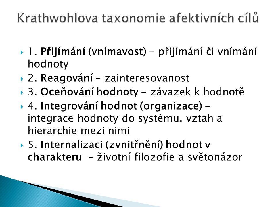 Krathwohlova taxonomie afektivních cílů