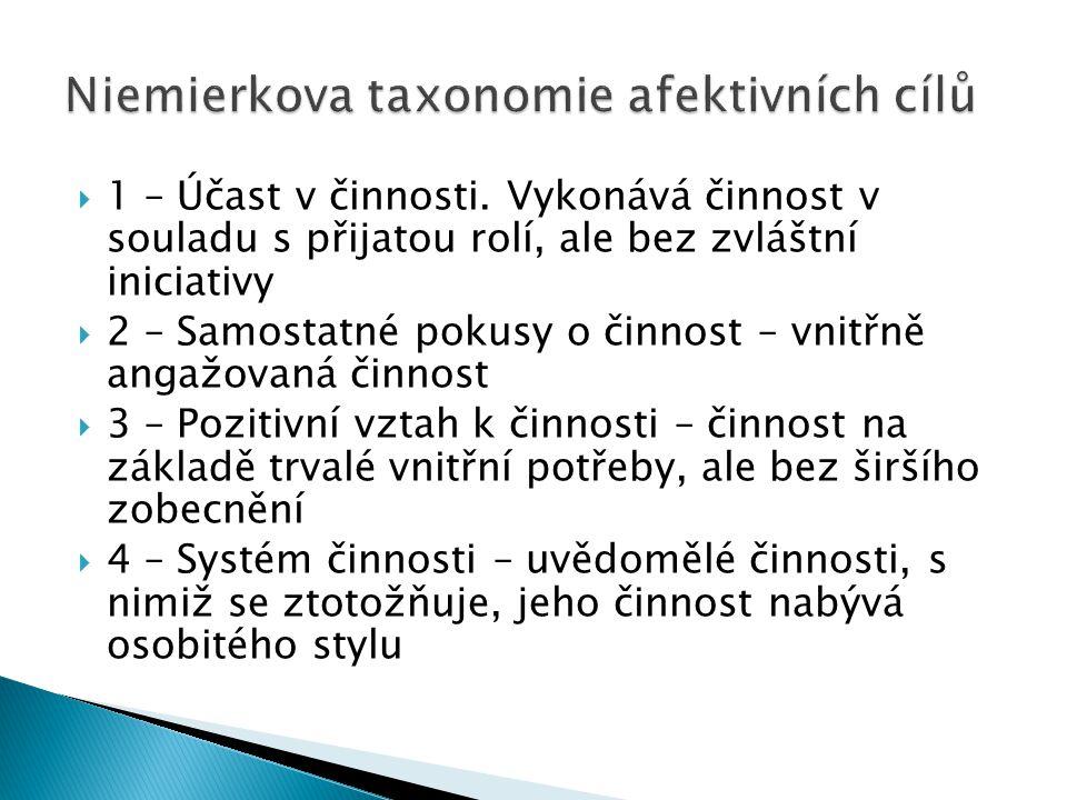 Niemierkova taxonomie afektivních cílů
