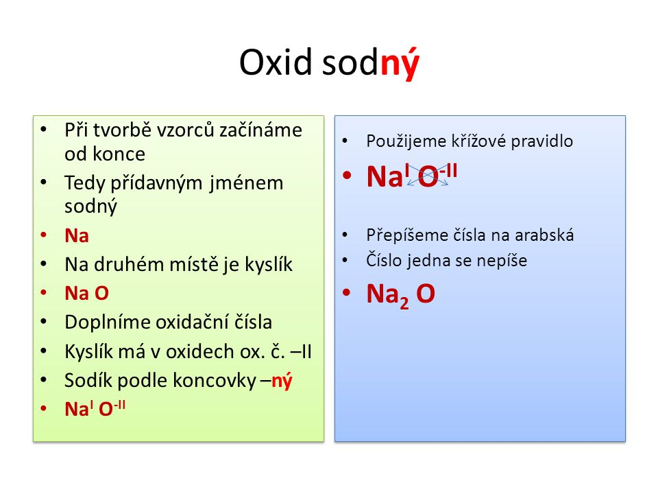 Oxid sodný NaI O-II Na2 O Při tvorbě vzorců začínáme od konce