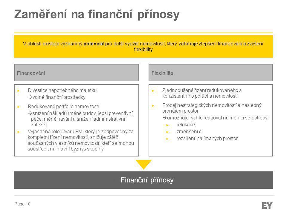 Zaměření na finanční přínosy