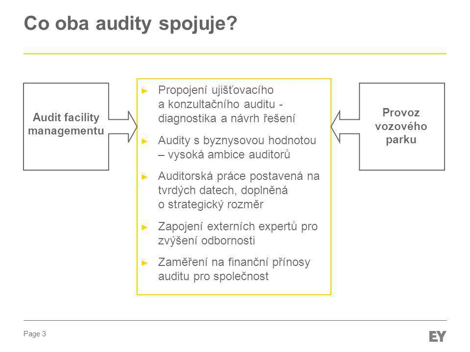 Audit facility managementu