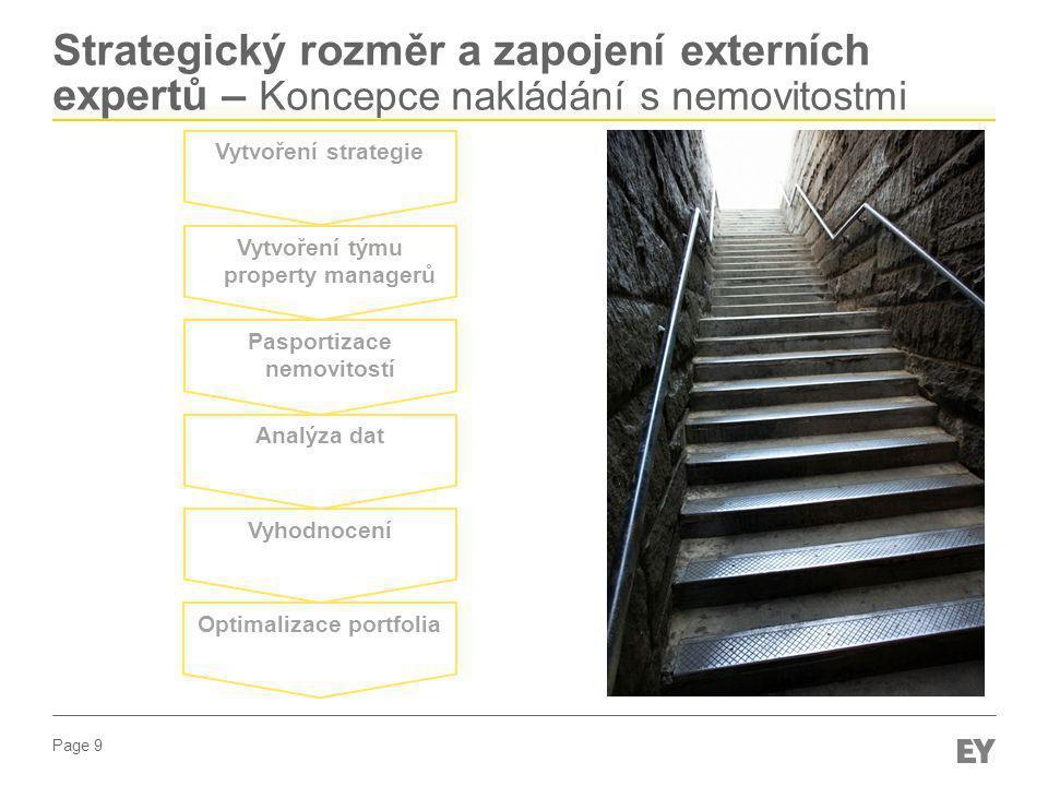 Strategický rozměr a zapojení externích expertů – Koncepce nakládání s nemovitostmi