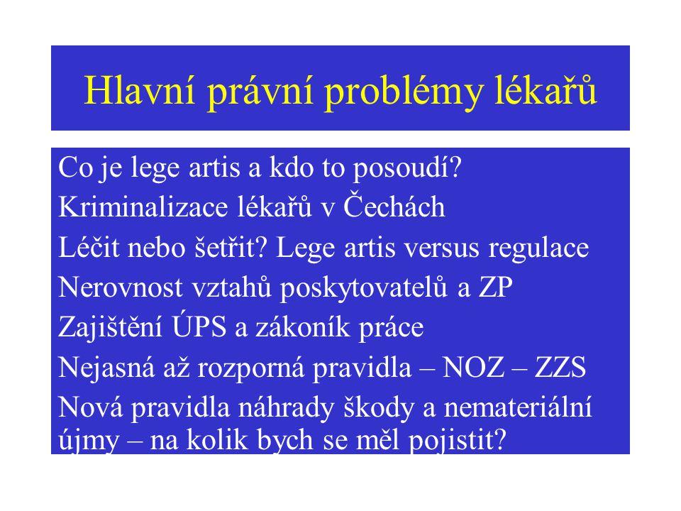 Hlavní právní problémy lékařů