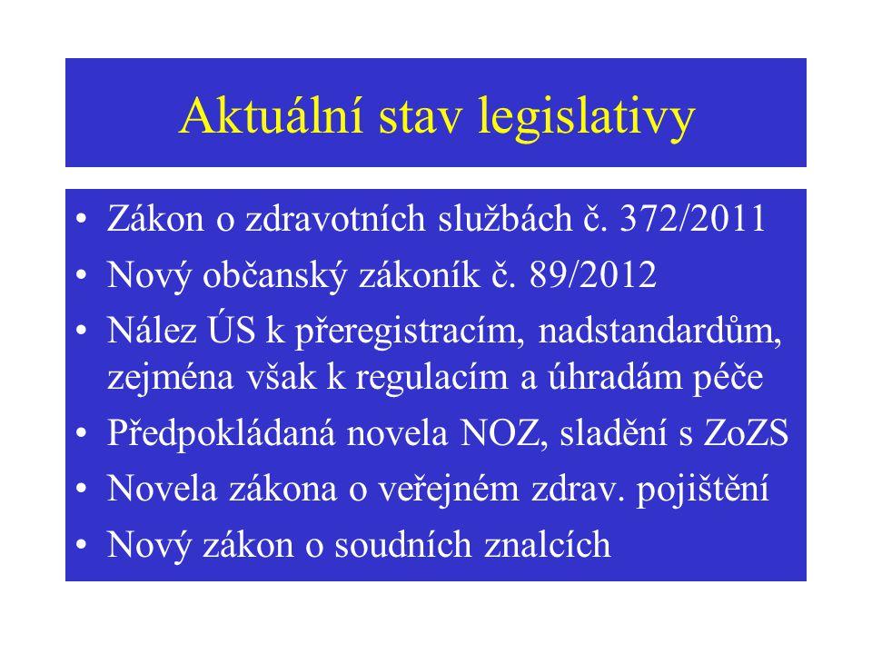 Aktuální stav legislativy