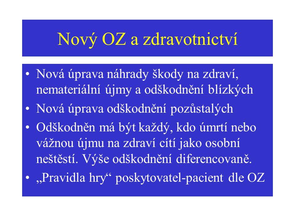 Nový OZ a zdravotnictví