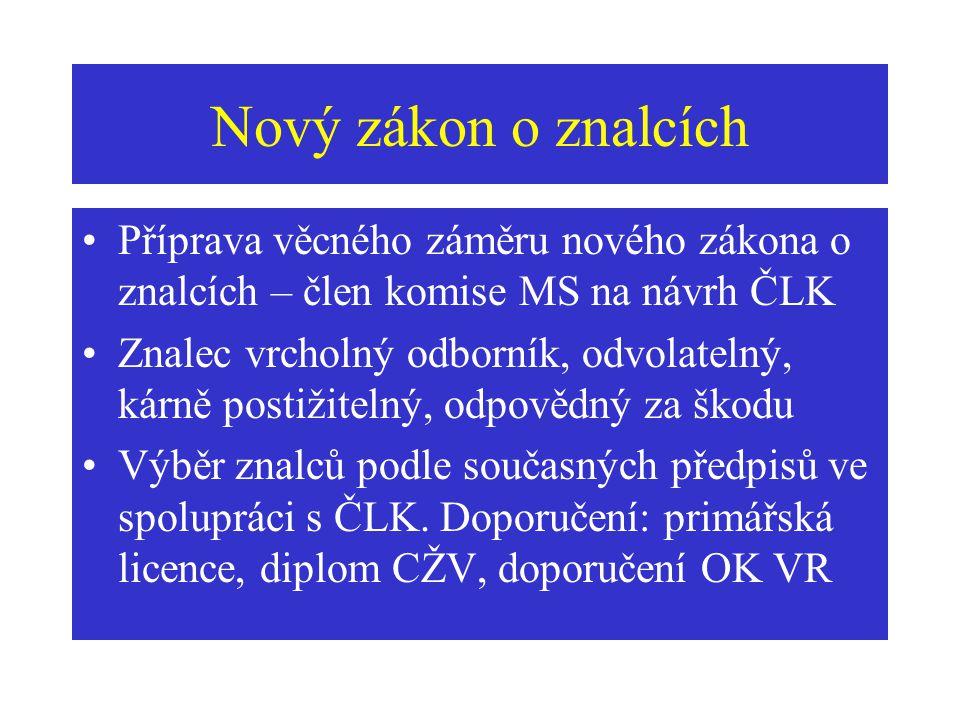 Nový zákon o znalcích Příprava věcného záměru nového zákona o znalcích – člen komise MS na návrh ČLK.