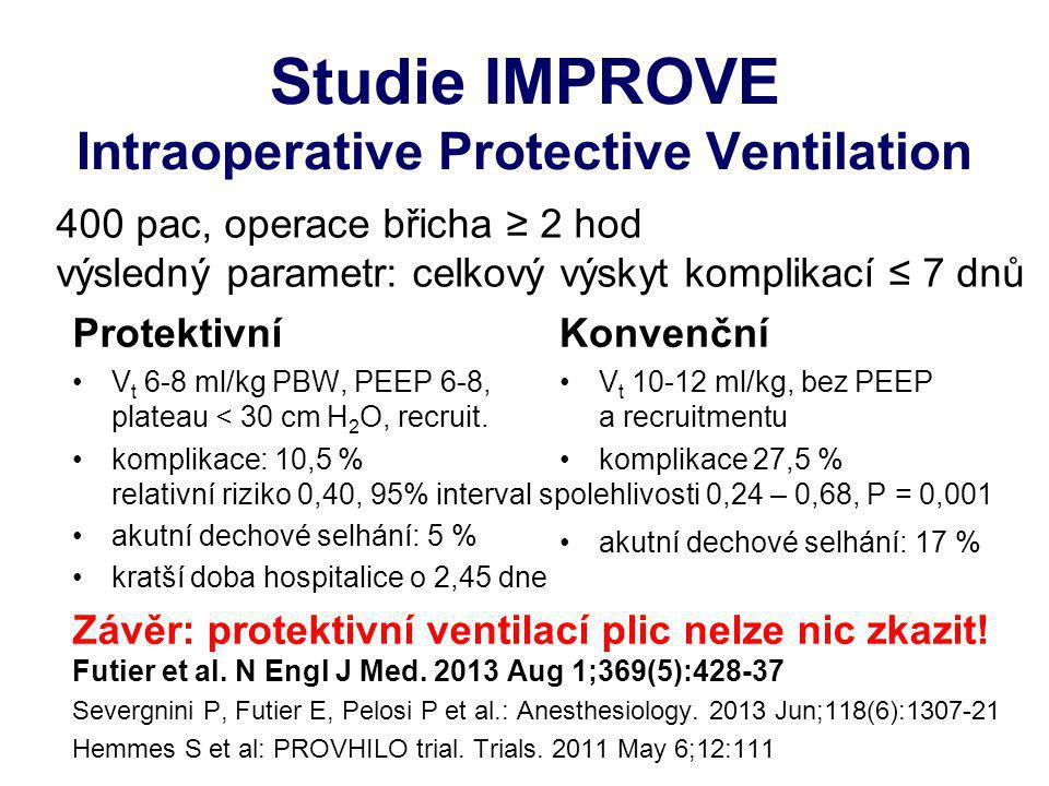 Studie IMPROVE Intraoperative Protective Ventilation