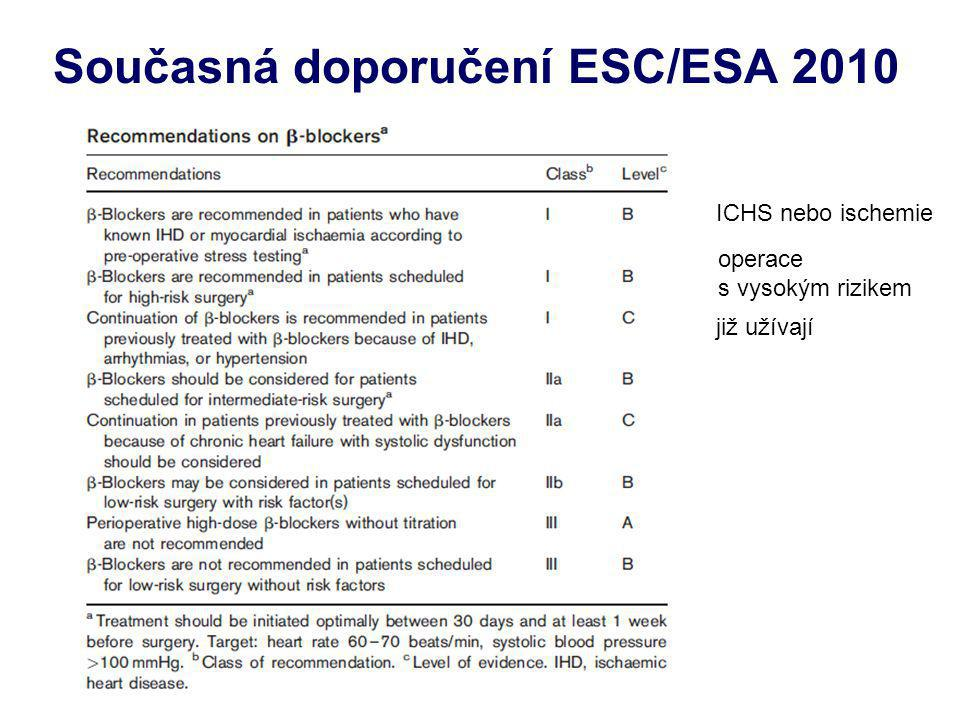 Současná doporučení ESC/ESA 2010