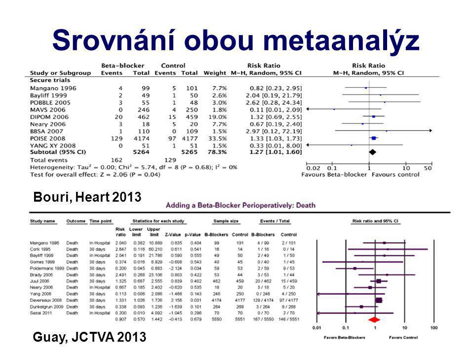 Srovnání obou metaanalýz