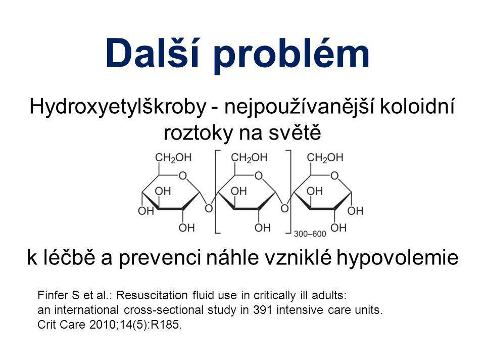 Další problém Hydroxyetylškroby - nejpoužívanější koloidní roztoky na světě k léčbě a prevenci náhle vzniklé hypovolemie
