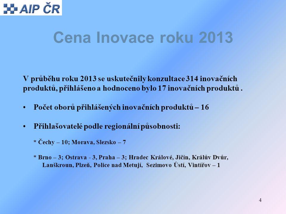 Cena Inovace roku 2013 V průběhu roku 2013 se uskutečnily konzultace 314 inovačních. produktů, přihlášeno a hodnoceno bylo 17 inovačních produktů .