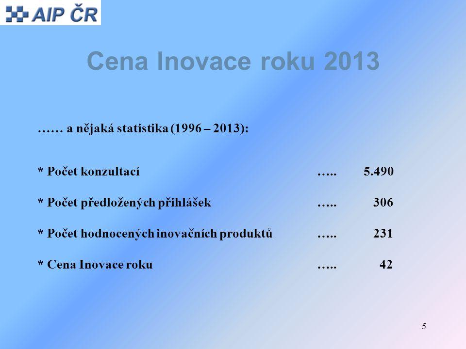 Cena Inovace roku 2013 …… a nějaká statistika (1996 – 2013):