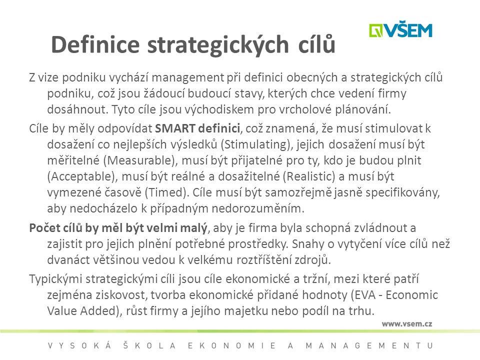 Definice strategických cílů