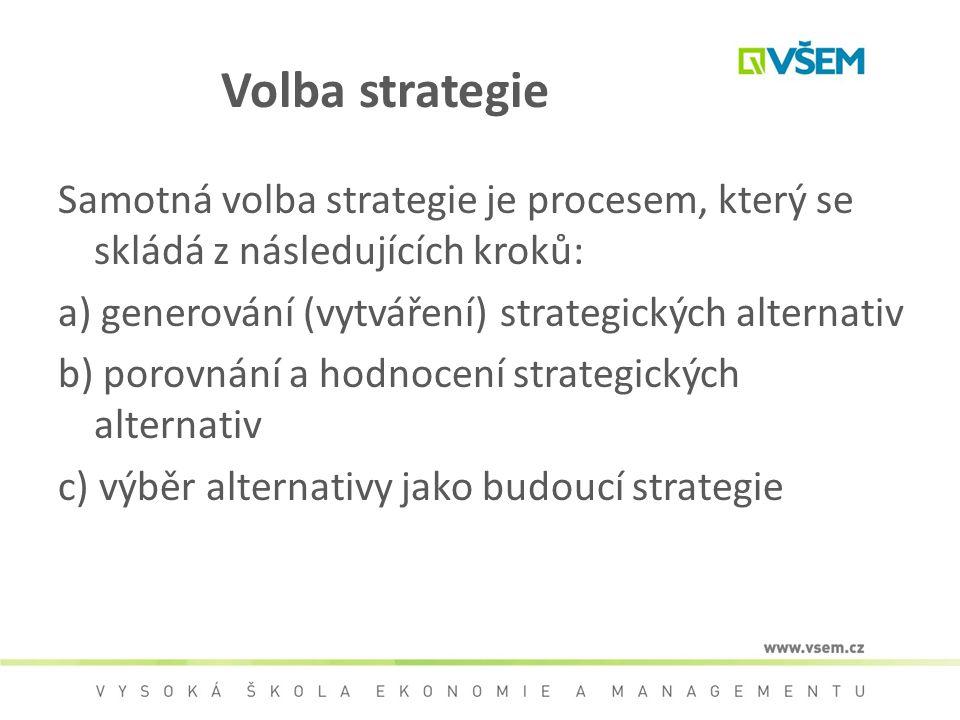 Volba strategie