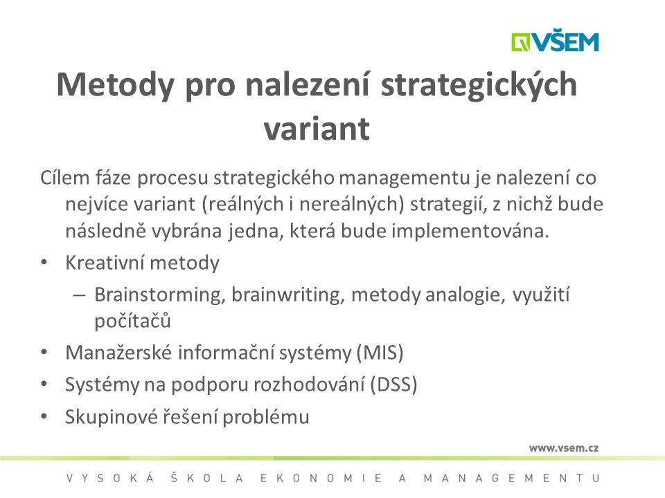 Metody pro nalezení strategických variant