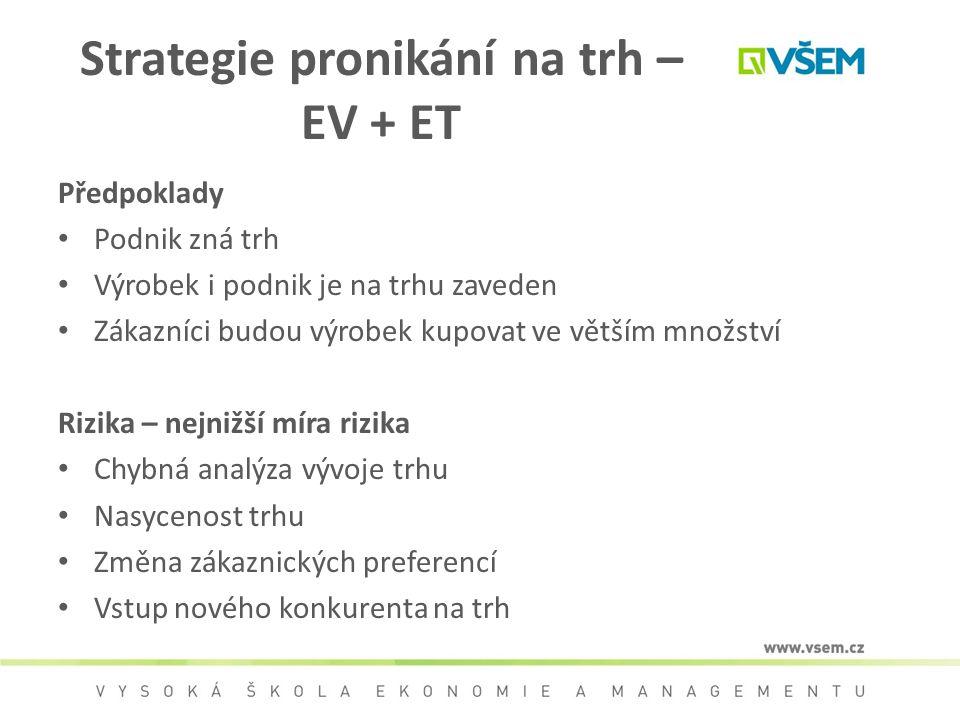 Strategie pronikání na trh – EV + ET