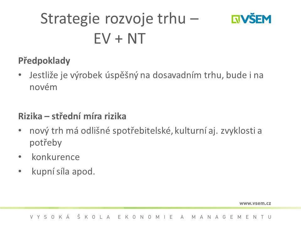 Strategie rozvoje trhu – EV + NT