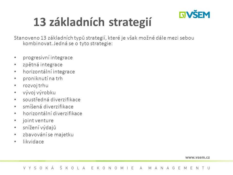 13 základních strategií Stanoveno 13 základních typů strategií, které je však možné dále mezi sebou kombinovat. Jedná se o tyto strategie: