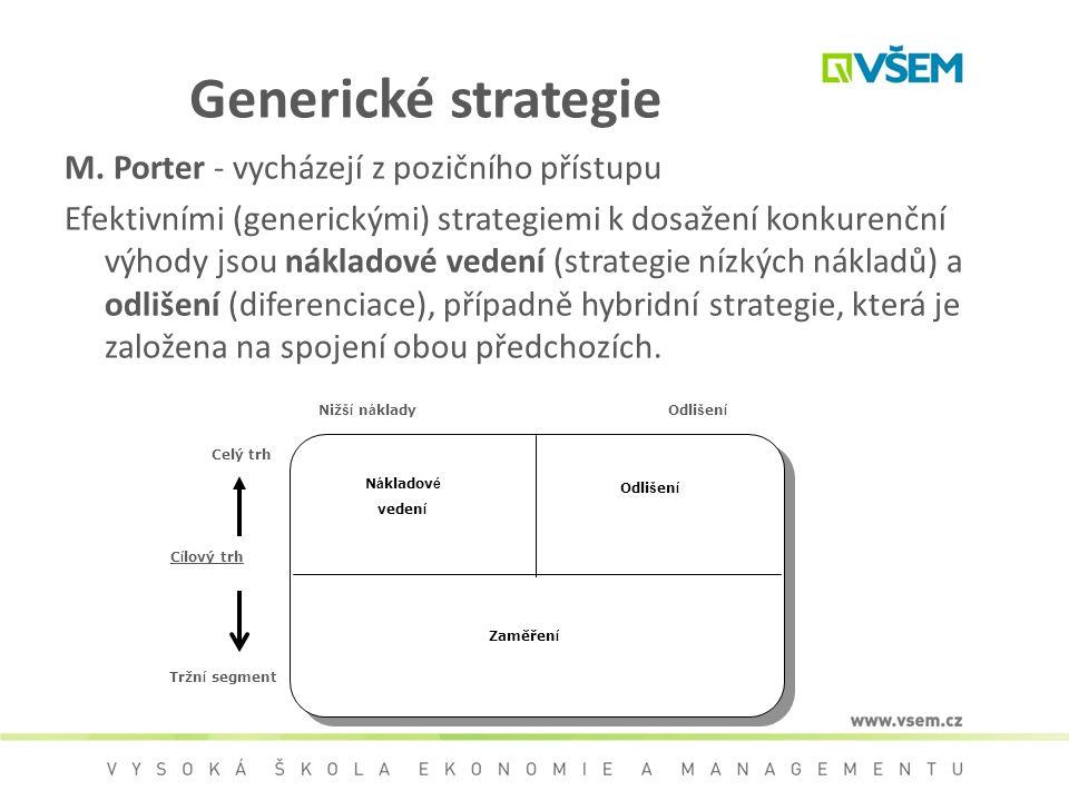 Generické strategie M. Porter - vycházejí z pozičního přístupu