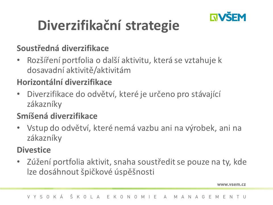 Diverzifikační strategie